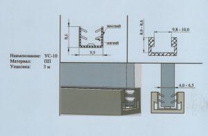 Уплотнитель 4-6,5 мм Благовещенск